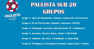 Paulista Sub 20 terá seis grupos