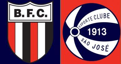 Saiba onde assistir Botafogo x São José ao vivo