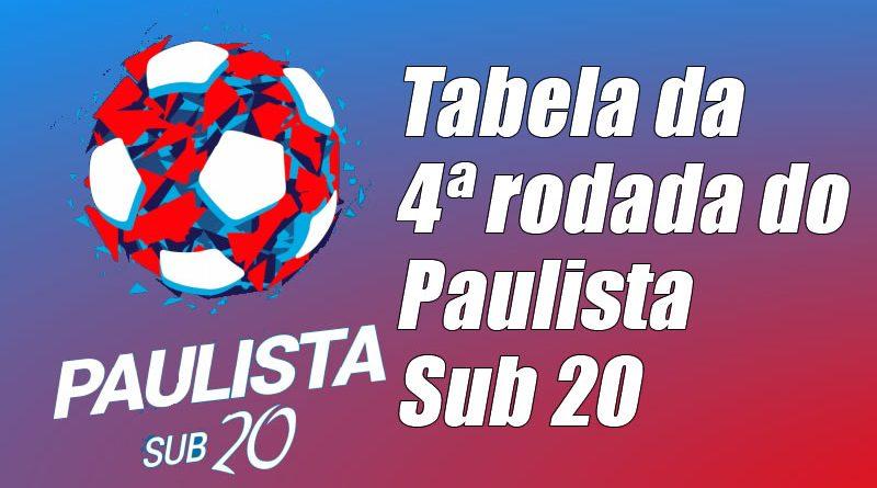 Veja os jogos da quarta rodada do Paulista Sub 20