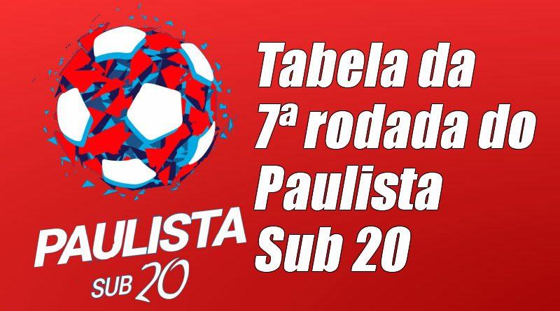 Veja os jogos da 7ª rodada do Paulista Sub 20